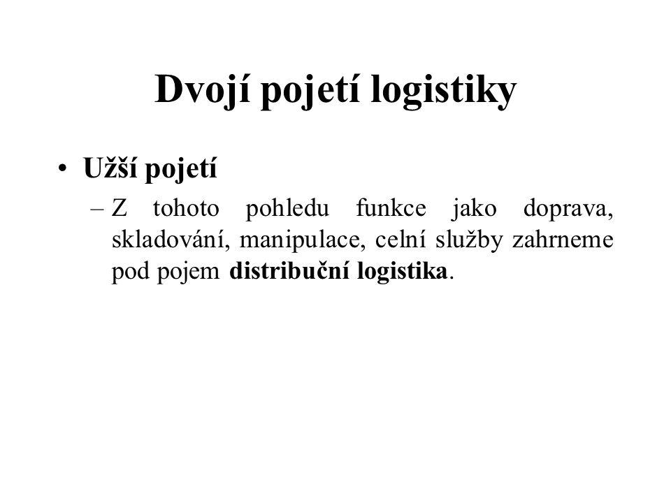 Dvojí pojetí logistiky Užší pojetí –Z tohoto pohledu funkce jako doprava, skladování, manipulace, celní služby zahrneme pod pojem distribuční logistik