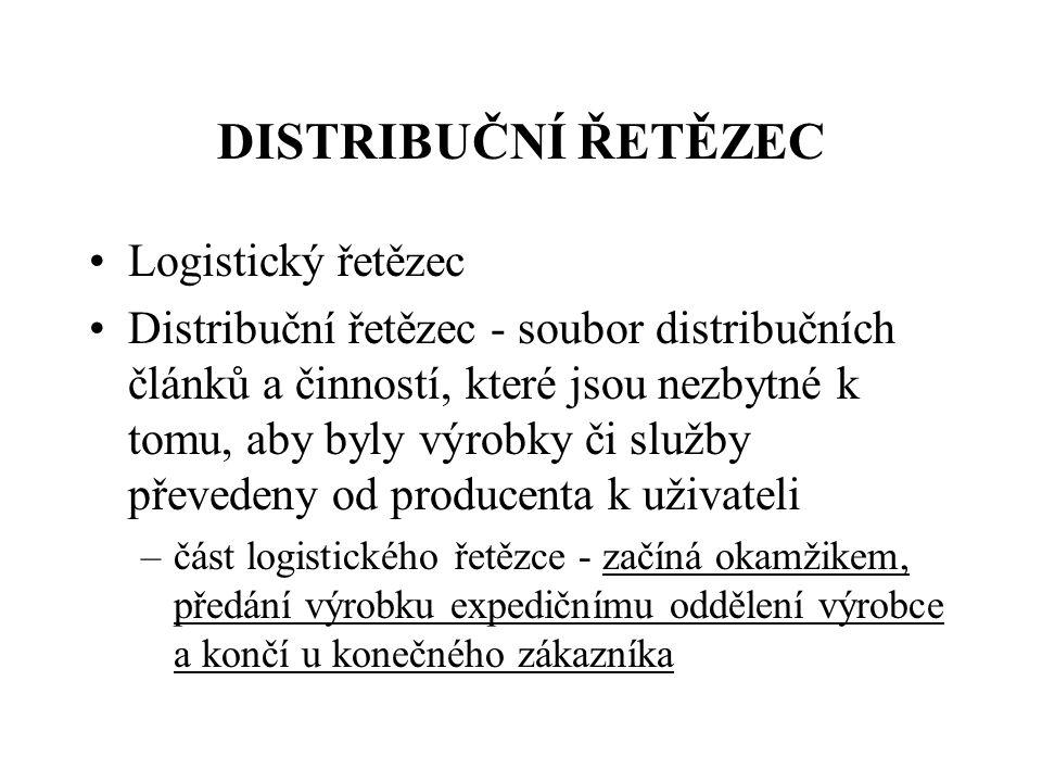 DISTRIBUČNÍ ŘETĚZEC Logistický řetězec Distribuční řetězec - soubor distribučních článků a činností, které jsou nezbytné k tomu, aby byly výrobky či s
