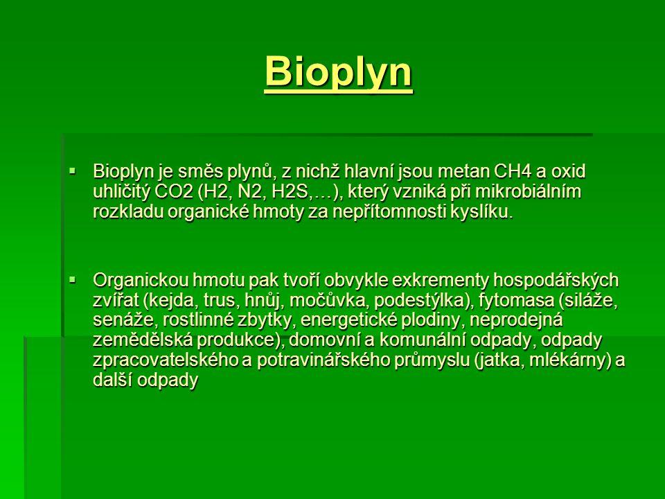 Bioplyn  Bioplyn je směs plynů, z nichž hlavní jsou metan CH4 a oxid uhličitý CO2 (H2, N2, H2S,…), který vzniká při mikrobiálním rozkladu organické h