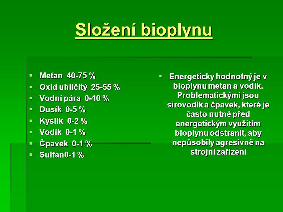 Složení bioplynu  Metan 40-75 %  Oxid uhličitý 25-55 %  Vodní pára 0-10 %  Dusík 0-5 %  Kyslík 0-2 %  Vodík 0-1 %  Čpavek 0-1 %  Sulfan0-1 % 