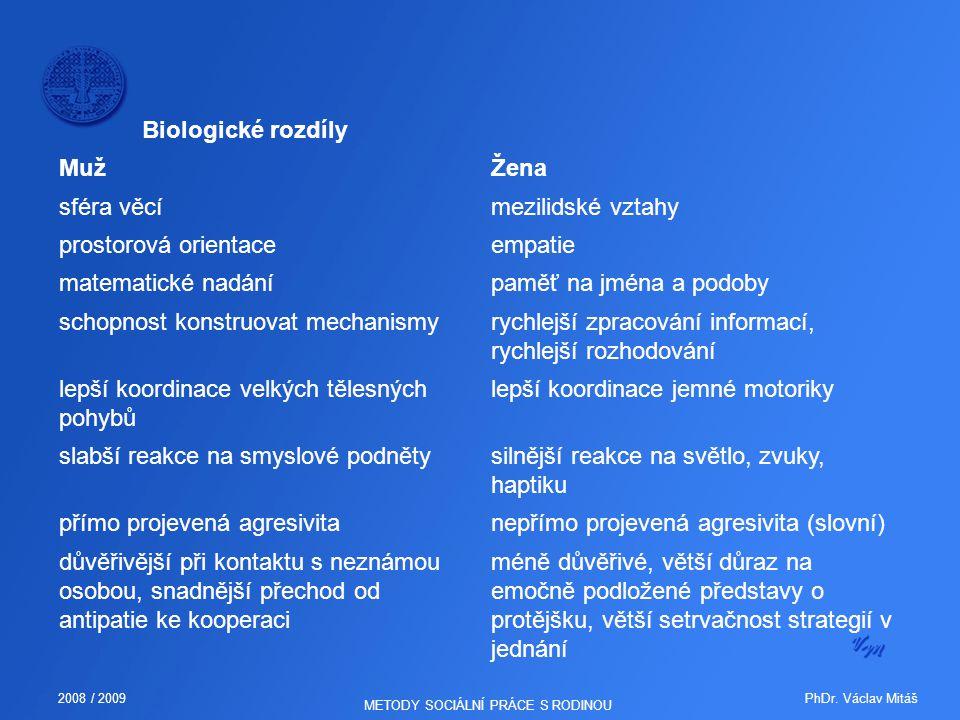 PhDr. Václav Mitáš2008 / 2009 METODY SOCIÁLNÍ PRÁCE S RODINOU MužŽena sféra věcímezilidské vztahy prostorová orientaceempatie matematické nadánípaměť