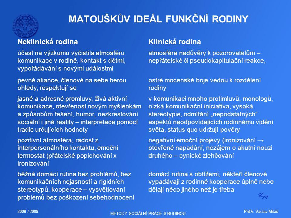 PhDr. Václav Mitáš2008 / 2009 METODY SOCIÁLNÍ PRÁCE S RODINOU MATOUŠKŮV IDEÁL FUNKČNÍ RODINY Neklinická rodinaKlinická rodina účast na výzkumu vyčisti