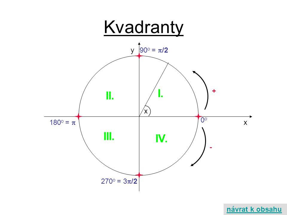 y x Kvadranty + x - 0o0o 90 o =  /2 180 o =  270 o = 3  /2 I. II. III. IV. návrat k obsahu