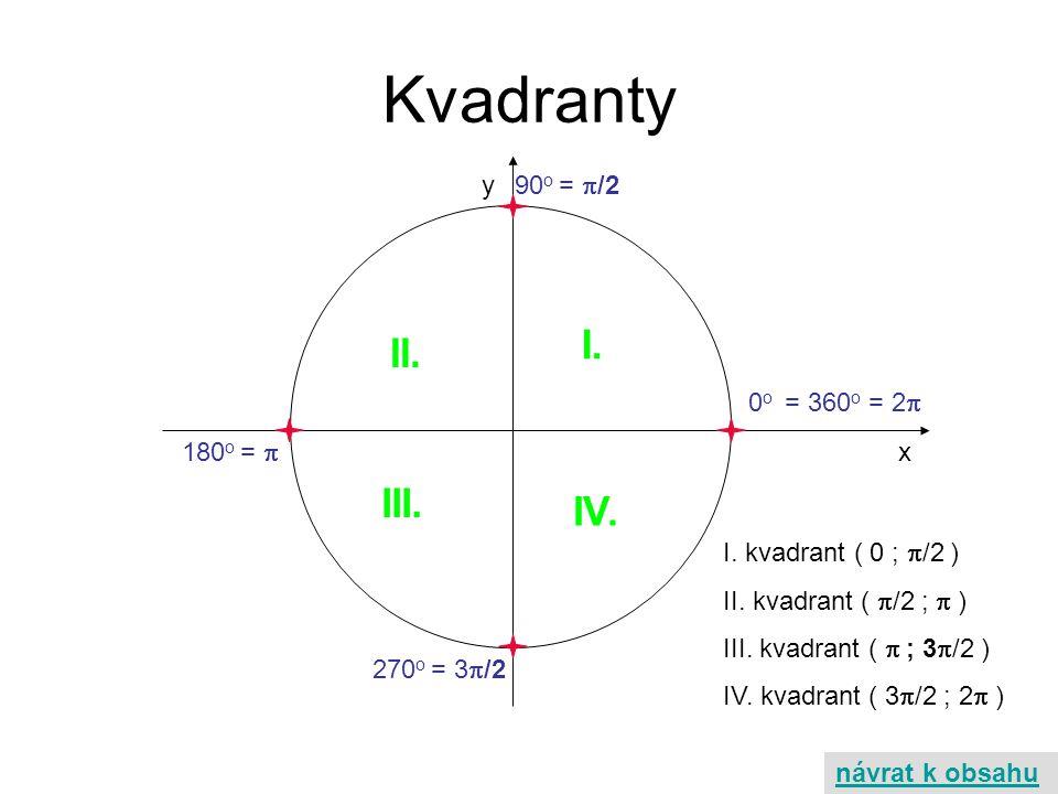y x Kvadranty 0 o = 360 o = 2  90 o =  /2 180 o =  270 o = 3  /2 I. II. III. IV. I. kvadrant ( 0 ;  /2 ) II. kvadrant (  /2 ;  ) III. kvadrant