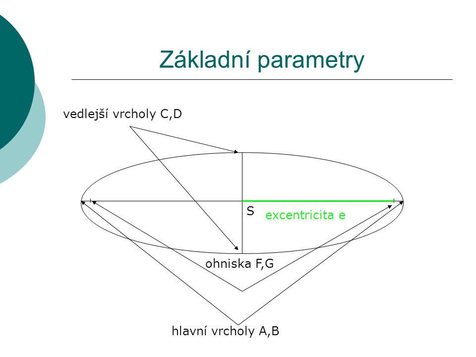 Základní parametry S ohniska F,G excentricita e hlavní vrcholy A,B vedlejší vrcholy C,D