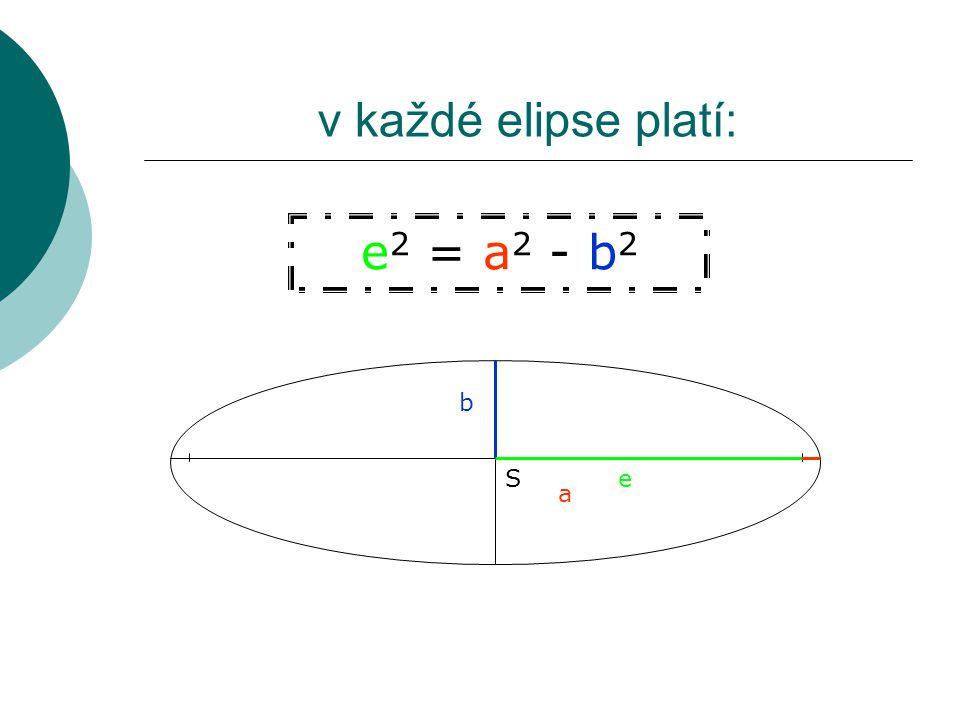 v každé elipse platí: S a b e e 2 = a 2 - b 2