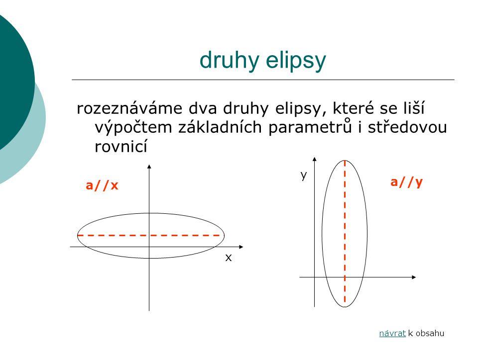 druhy elipsy rozeznáváme dva druhy elipsy, které se liší výpočtem základních parametrů i středovou rovnicí návratnávrat k obsahu x a//x y a//y