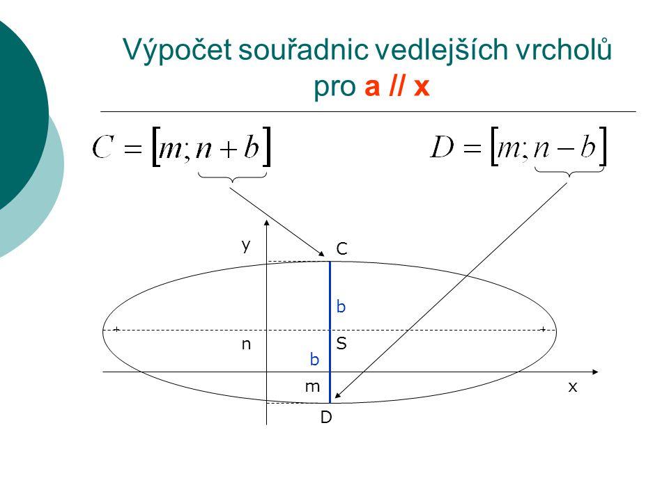Výpočet souřadnic vedlejších vrcholů pro a // x S y xm n C b D b