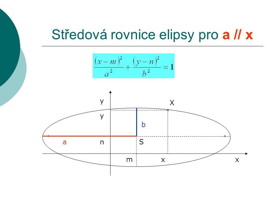 Středová rovnice elipsy pro a // x S X y xm n x y a b