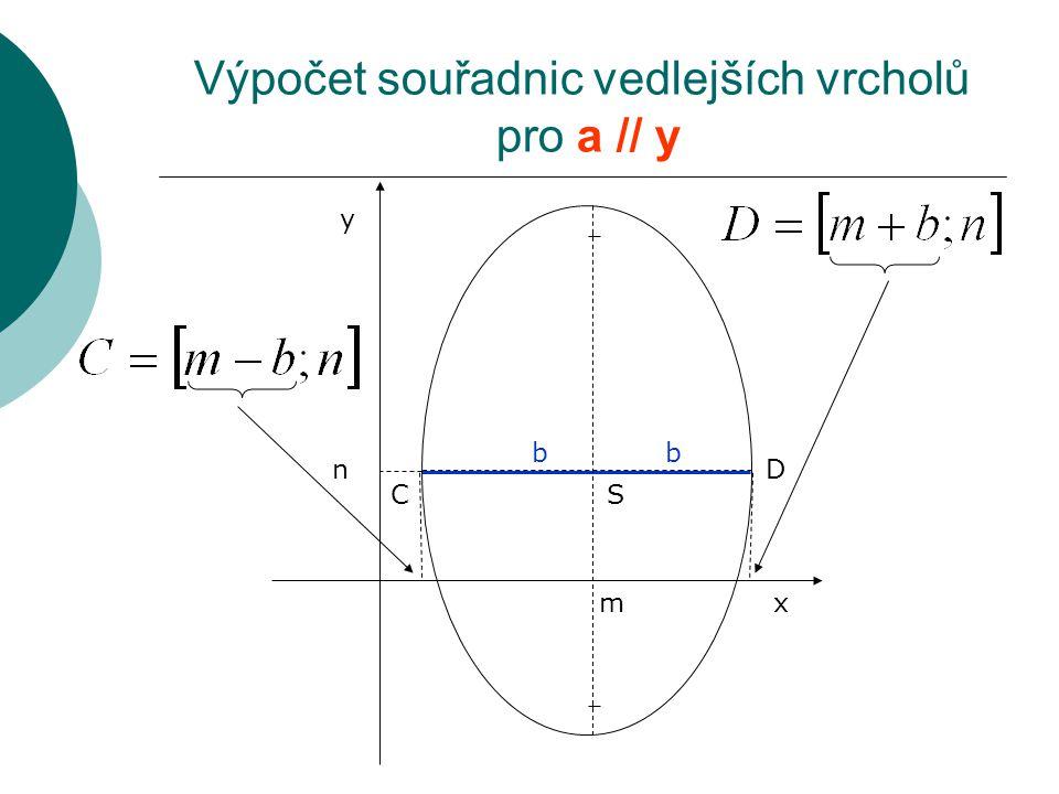 Výpočet souřadnic vedlejších vrcholů pro a // y C b D b y x S m n