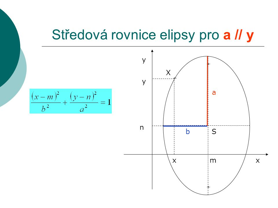 Středová rovnice elipsy pro a // y y x S n m X y x a b