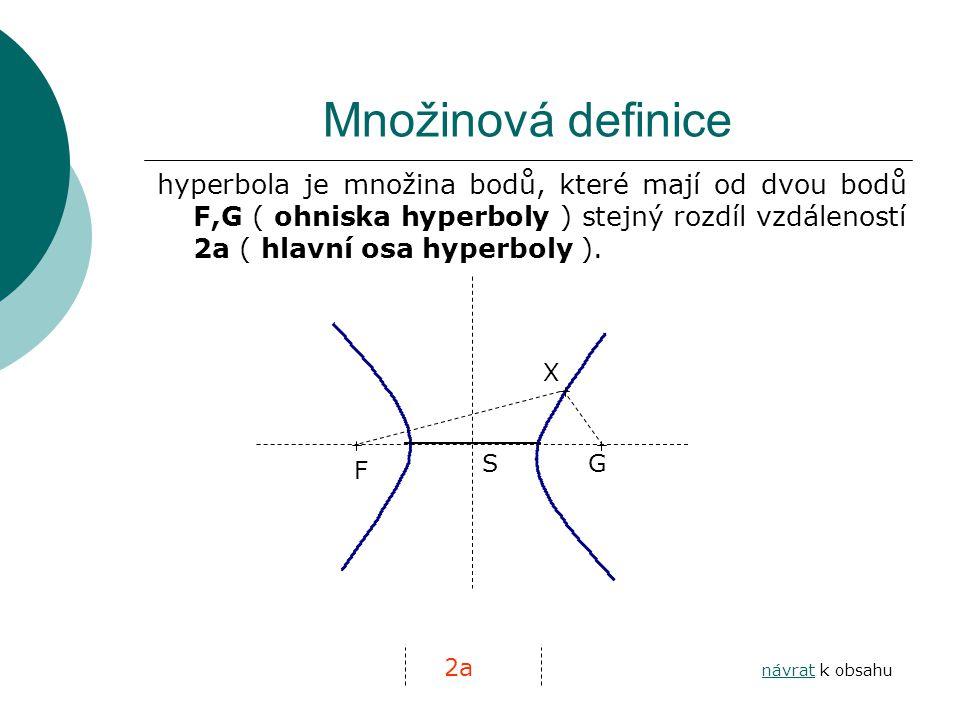 S Množinová definice hyperbola je množina bodů, které mají od dvou bodů F,G ( ohniska hyperboly ) stejný rozdíl vzdáleností 2a ( hlavní osa hyperboly ).