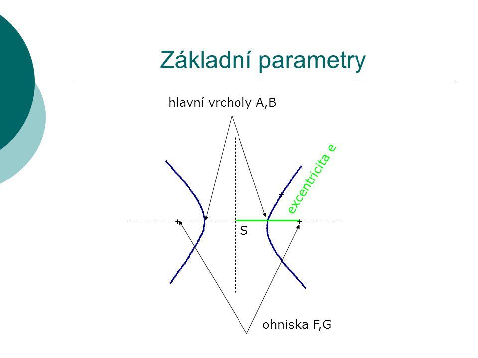S Základní parametry ohniska F,G excentricita e hlavní vrcholy A,B