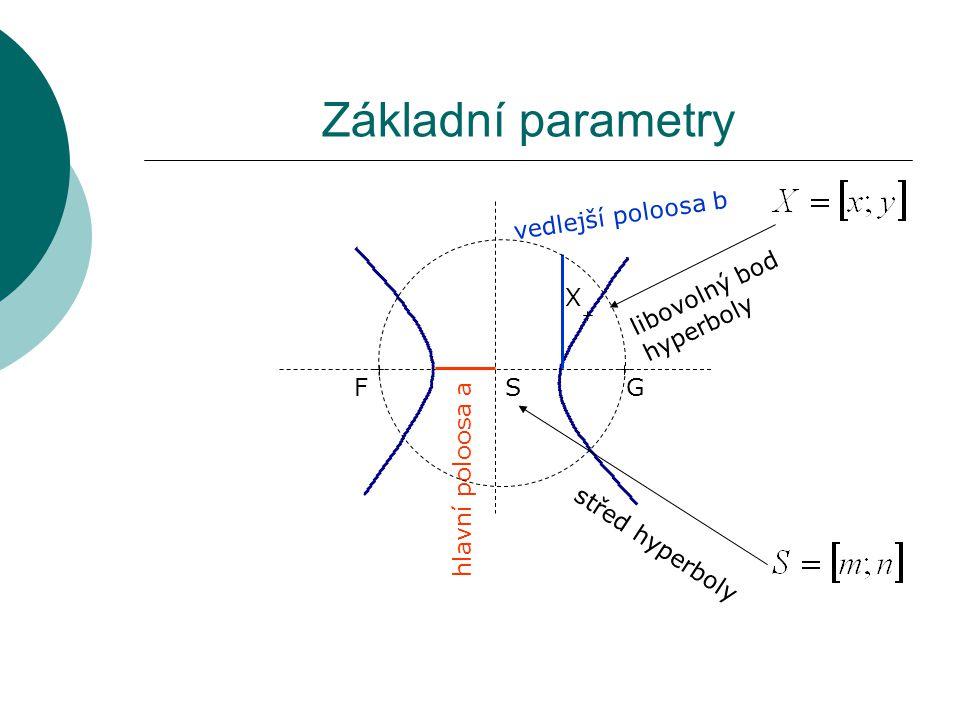 S Základní parametry libovolný bod hyperboly střed hyperboly hlavní poloosa a vedlejší poloosa b X FG