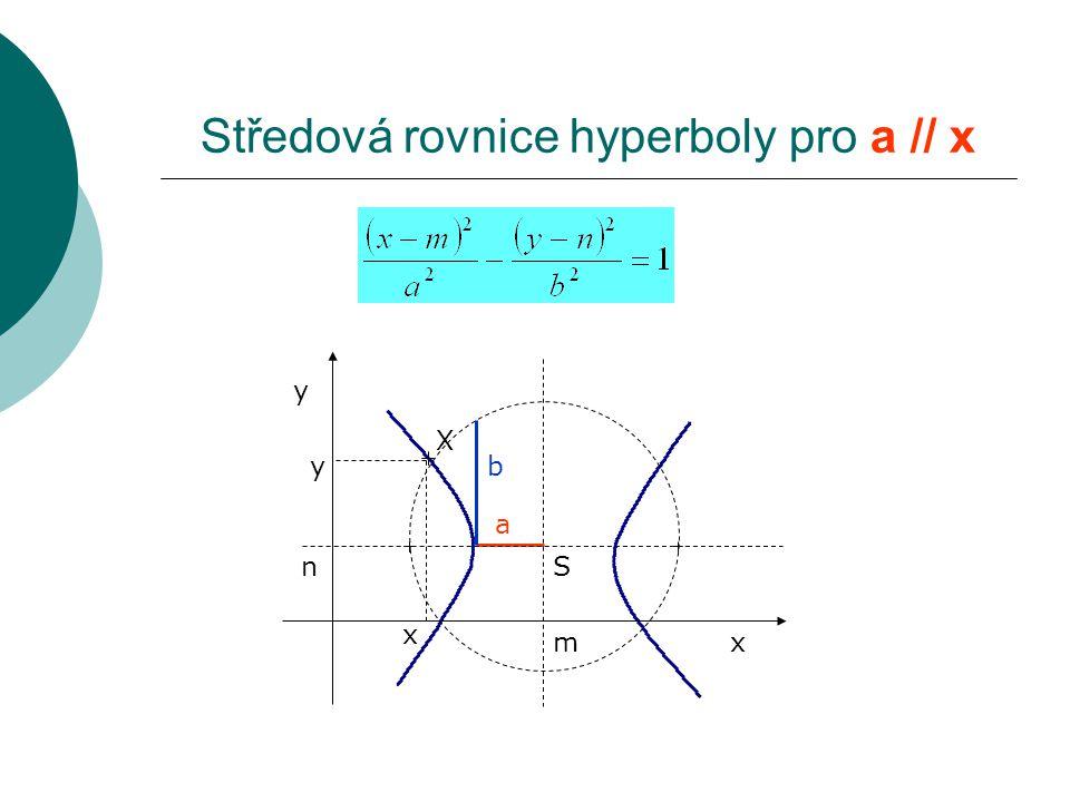 Středová rovnice hyperboly pro a // x a b x y S m n X x y