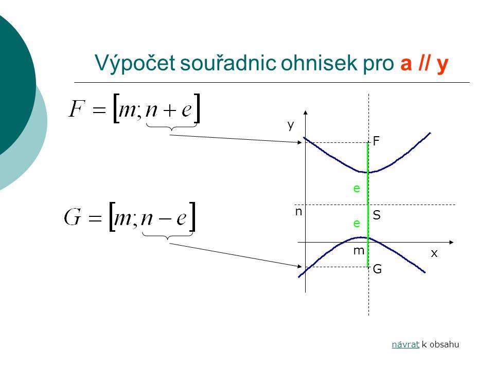 x y S m n Výpočet souřadnic ohnisek pro a // y F e G e návratnávrat k obsahu