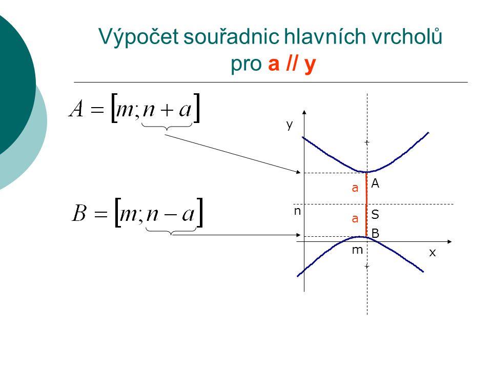 x y S m n Výpočet souřadnic hlavních vrcholů pro a // y A a B a