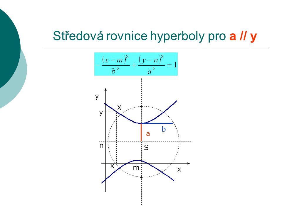 x y S m n x y X Středová rovnice hyperboly pro a // y a b