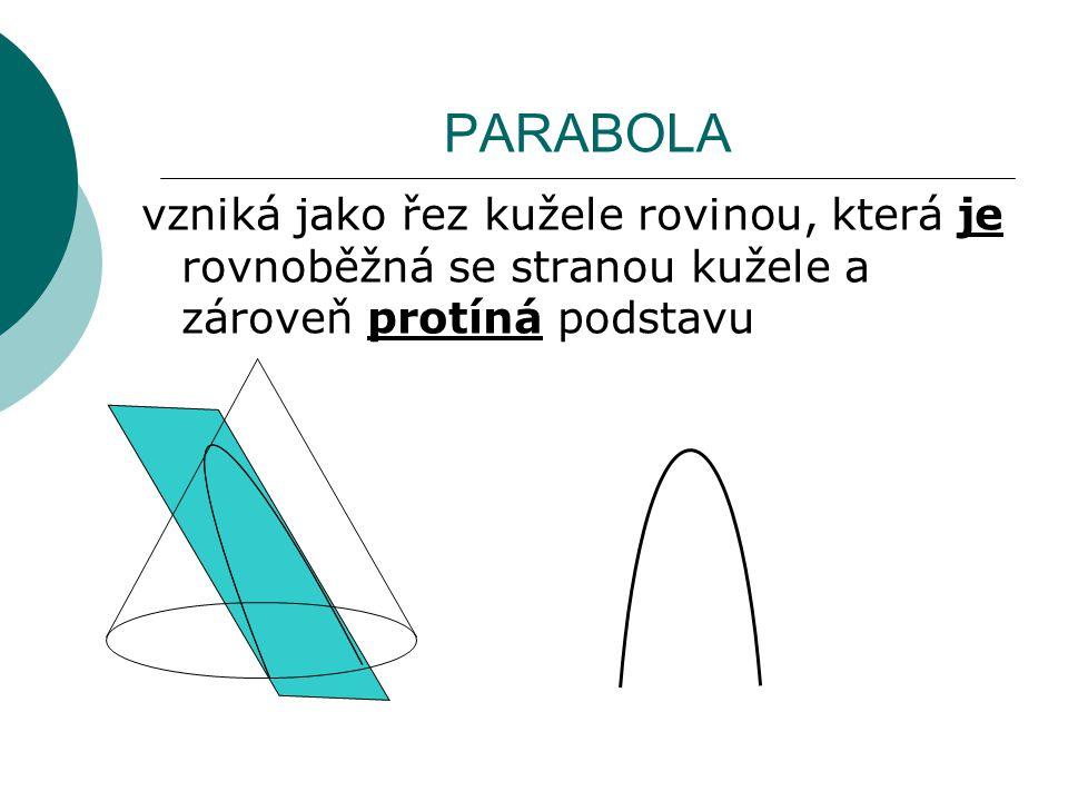PARABOLA vzniká jako řez kužele rovinou, která je rovnoběžná se stranou kužele a zároveň protíná podstavu