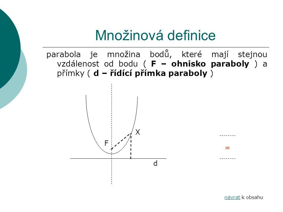 Množinová definice parabola je množina bodů, které mají stejnou vzdálenost od bodu ( F – ohnisko paraboly ) a přímky ( d – řídící přímka paraboly ) návratnávrat k obsahu X F d =