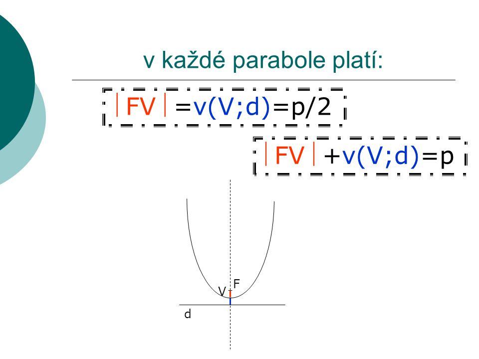 v každé parabole platí: FV =v(V;d)=p/2 F V d FV +v(V;d)=p