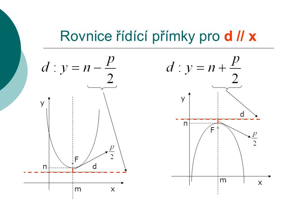 F d x y m n Rovnice řídící přímky pro d // x F d x y n m