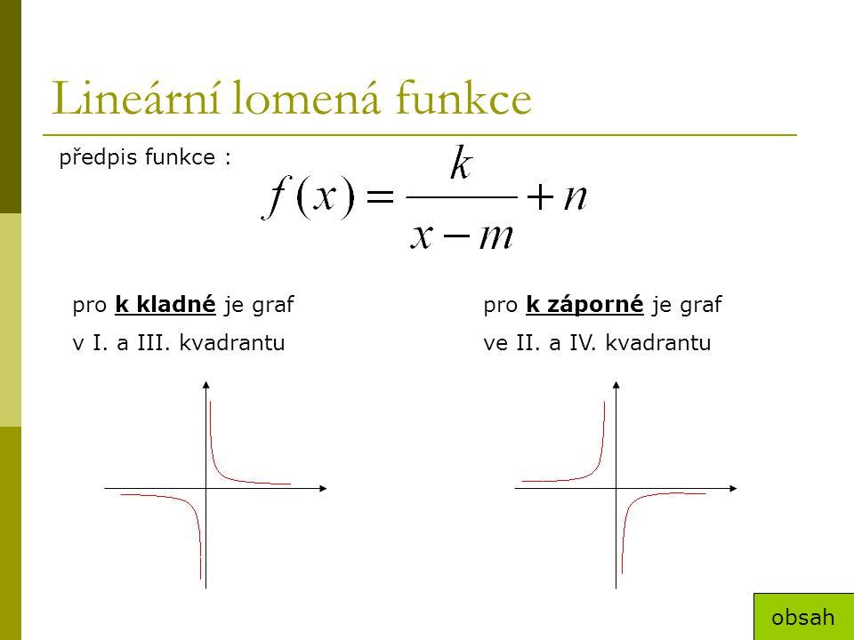 Lineární lomená funkce předpis funkce : pro k kladné je graf v I. a III. kvadrantu pro k záporné je graf ve II. a IV. kvadrantu obsah