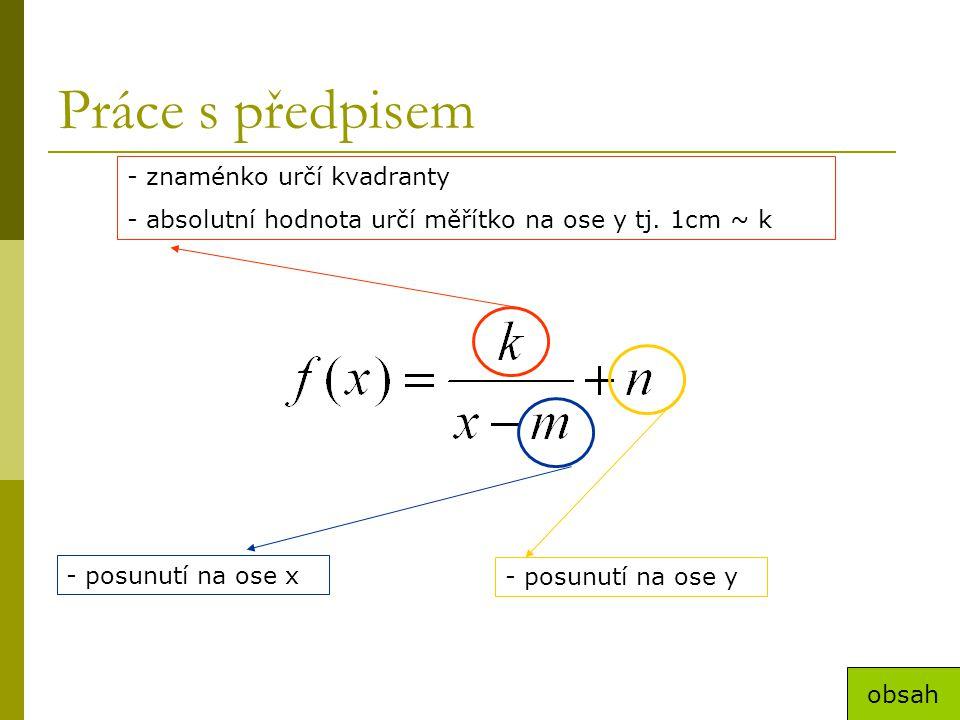 Práce s předpisem - znaménko určí kvadranty - absolutní hodnota určí měřítko na ose y tj. 1cm ~ k - posunutí na ose x - posunutí na ose y obsah