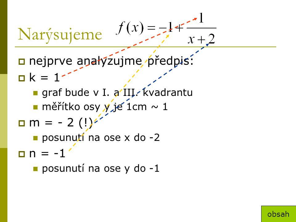 Narýsujeme  nejprve analyzujme předpis:  k = 1 graf bude v I. a III. kvadrantu měřítko osy y je 1cm ~ 1  m = - 2 (!) posunutí na ose x do -2  n =