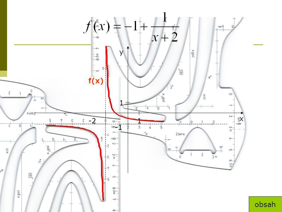 x y 1 1 -2 f(x) obsah