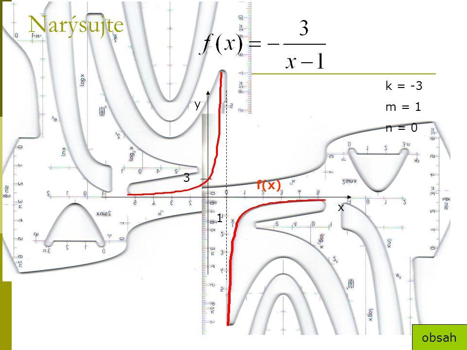 Narýsujte x y 1 3 k = -3 m = 1 n = 0 f(x) obsah