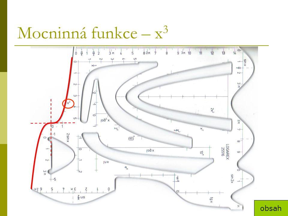 Mocninná funkce – x 3 obsah