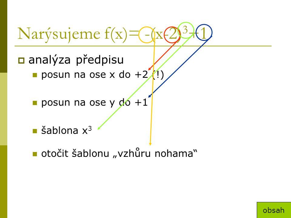 """Narýsujeme f(x)= -(x-2) 3 +1  analýza předpisu posun na ose x do +2 (!) posun na ose y do +1 šablona x 3 otočit šablonu """"vzhůru nohama"""" obsah"""
