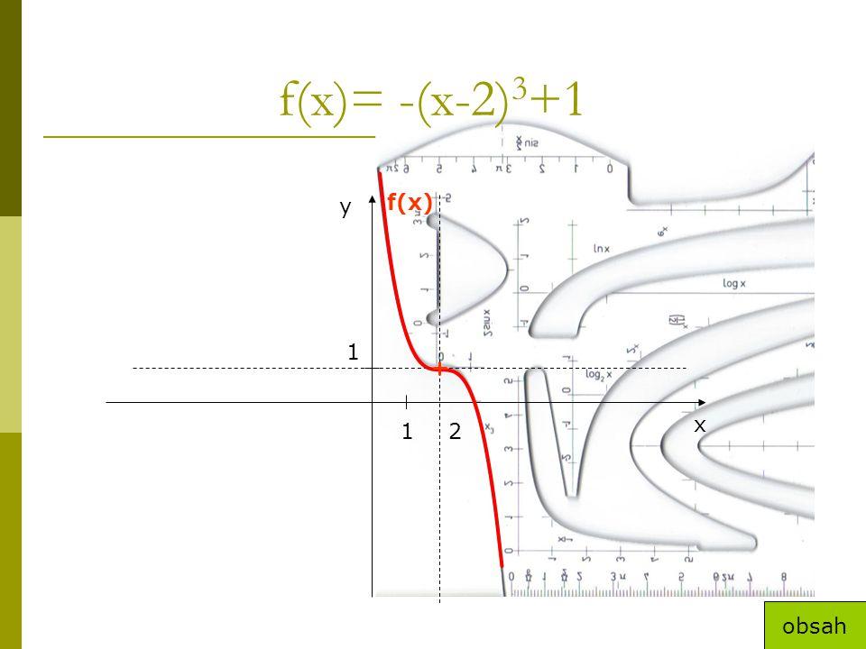 1 f(x) f(x)= -(x-2) 3 +1 12 x y obsah
