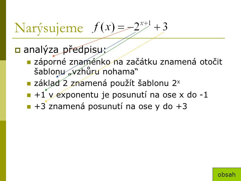 """Narýsujeme  analýza předpisu: záporné znaménko na začátku znamená otočit šablonu """"vzhůru nohama"""" základ 2 znamená použít šablonu 2 x +1 v exponentu j"""