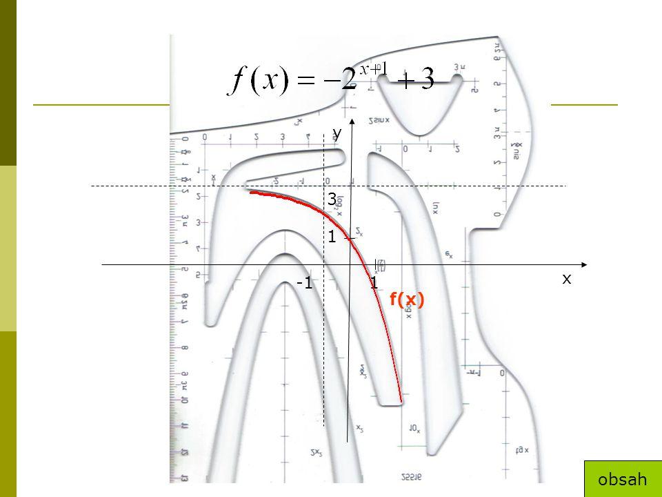 x y 1 1 3 f(x) obsah