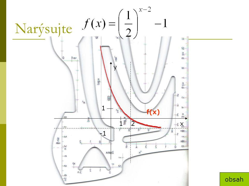 Narýsujte x y 1 1 2 f(x) obsah