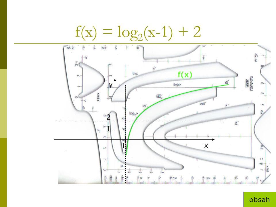 f(x) = log 2 (x-1) + 2 x y 1 1 2 f(x) obsah