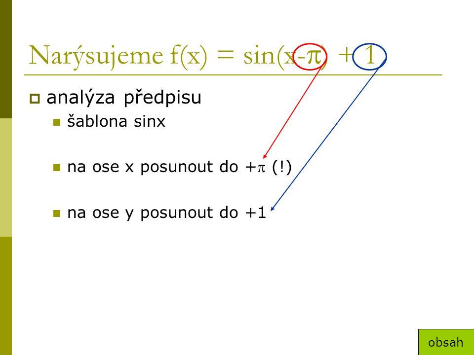 Narýsujeme f(x) = sin(x-  ) + 1  analýza předpisu šablona sinx na ose x posunout do + (!) na ose y posunout do +1 obsah
