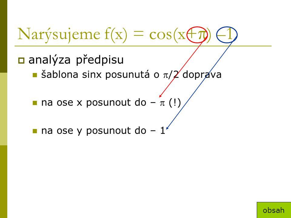 Narýsujeme f(x) = cos(x+  ) –1  analýza předpisu šablona sinx posunutá o /2 doprava na ose x posunout do –  (!) na ose y posunout do – 1 obsah