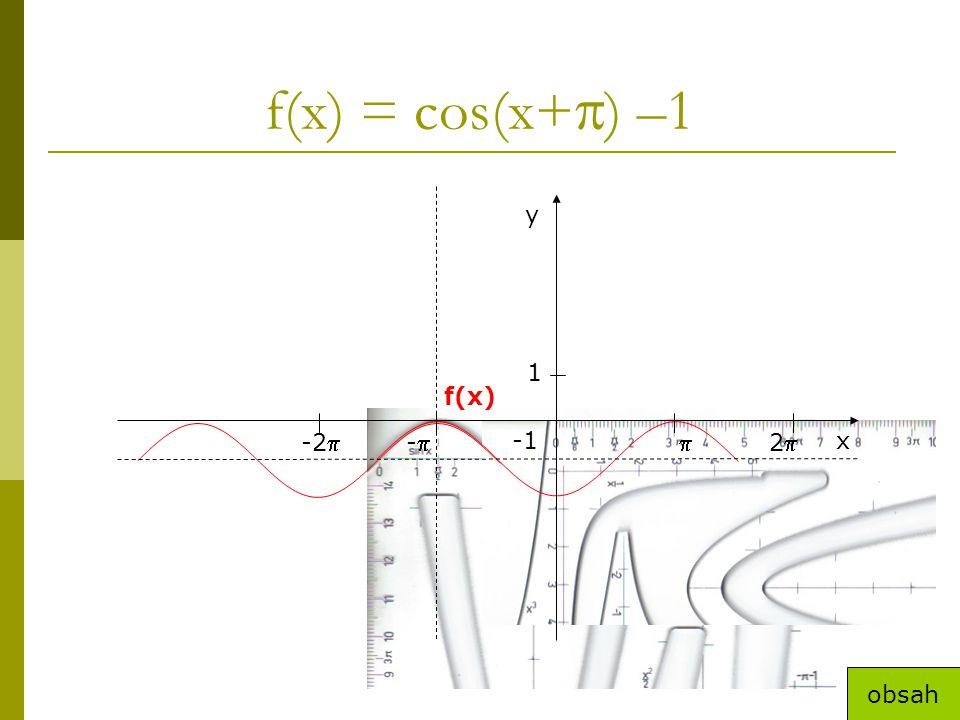f(x) = cos(x+  ) –1 x y 22-2-- 1 f(x) obsah