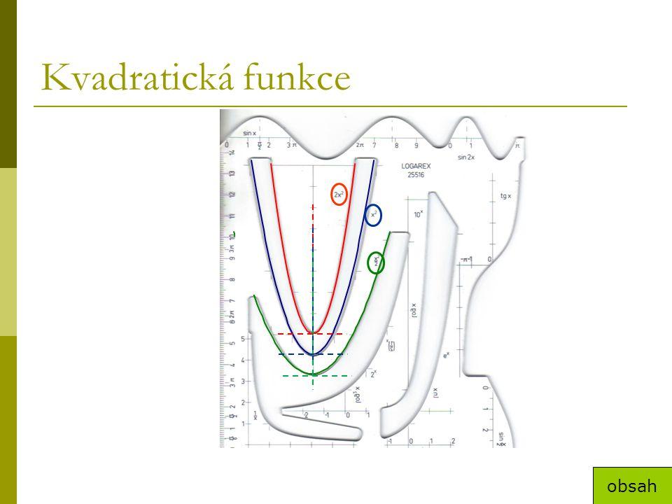 Kvadratická funkce obsah