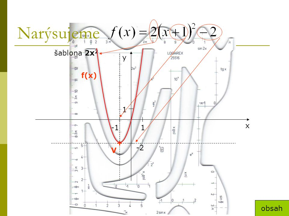 Narýsujeme x y 1 1 -2 V šablona 2x 2 f(x) obsah