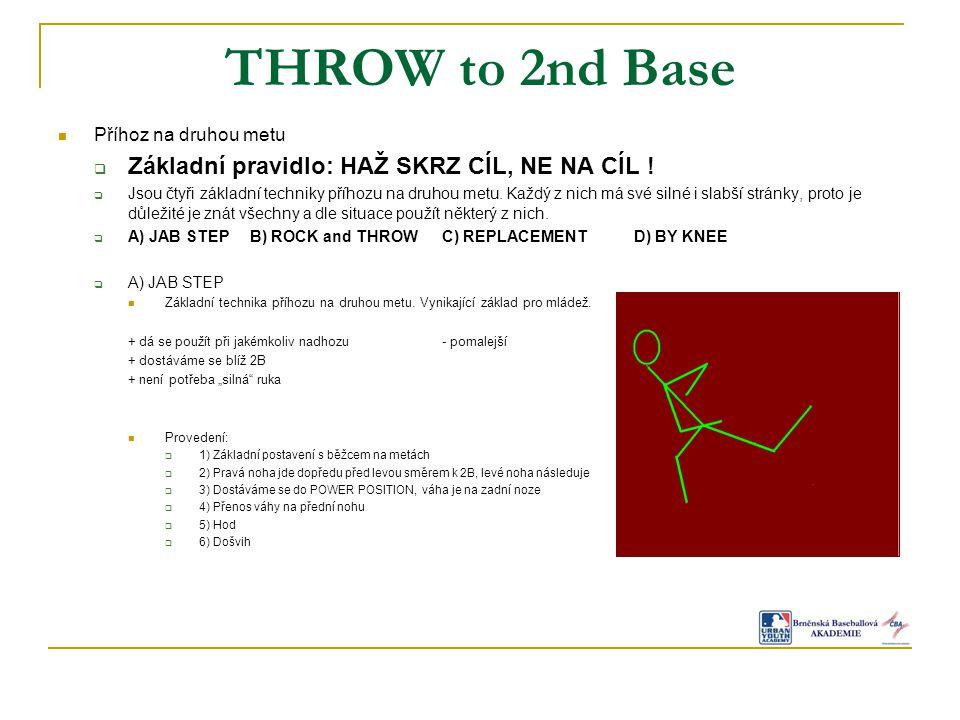 THROW to 2nd Base Příhoz na druhou metu  Základní pravidlo: HAŽ SKRZ CÍL, NE NA CÍL .