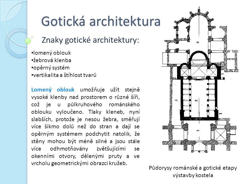 Gotická architektura Znaky gotické architektury: lomený oblouk žebrová klenba opěrný systém vertikalita a štíhlost tvarů Lomený oblouk umožňuje užít s
