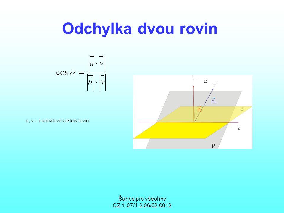 Šance pro všechny CZ.1.07/1.2.06/02.0012 Odchylka dvou rovin u, v – normálové vektory rovin