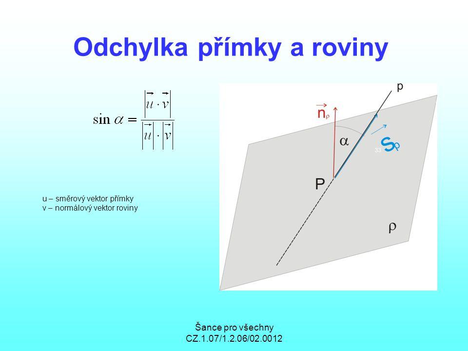 Šance pro všechny CZ.1.07/1.2.06/02.0012 Odchylka přímky a roviny u – směrový vektor přímky v – normálový vektor roviny