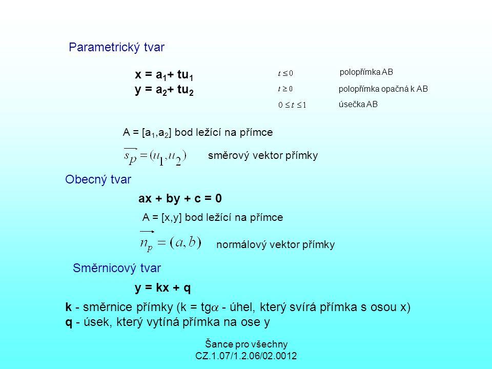 Šance pro všechny CZ.1.07/1.2.06/02.0012 Parametrický tvar Obecný tvar Směrnicový tvar x = a 1 + tu 1 y = a 2 + tu 2 A = [a 1,a 2 ] bod ležící na přímce směrový vektor přímky ax + by + c = 0 A = [x,y] bod ležící na přímce normálový vektor přímky y = kx + q k - směrnice přímky (k = tg  - úhel, který svírá přímka s osou x) q - úsek, který vytíná přímka na ose y polopřímka AB polopřímka opačná k AB úsečka AB