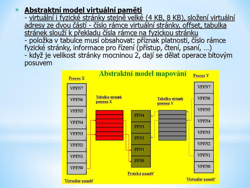 Abstraktní model virtuální paměti - virtuální i fyzické stránky stejně velké (4 KB, 8 KB), složení virtuální adresy ze dvou částí - číslo rámce virtuá