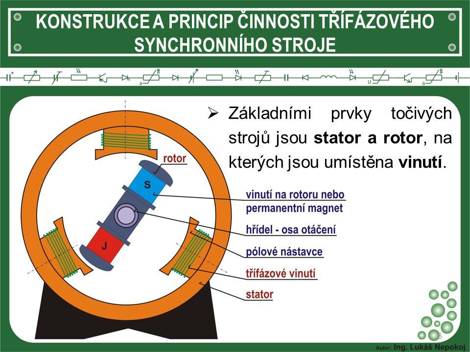 KONSTRUKCE A PRINCIP ČINNOSTI TŘÍFÁZOVÉHO SYNCHRONNÍHO STROJE  Základními prvky točivých strojů jsou stator a rotor, na kterých jsou umístěna vinutí.